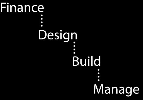 Finance, Design, Build, Manage